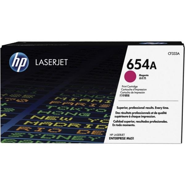Toner HP 654A | CF333A