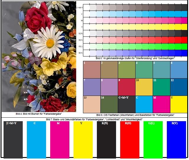 Tusz barwnikowy a pigmentowy